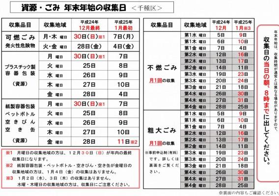 ごみ 資源 名古屋 市 資源やごみの分け方について知りたい。 【家庭ごみ】(FAQ)|名古屋おしえてダイヤル