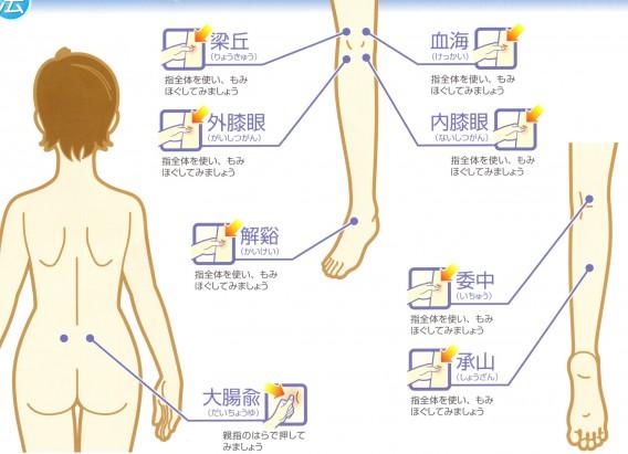 ツボ 膝 関節 痛 膝の痛み、緊張、疲れをとるのに特に効くツボ