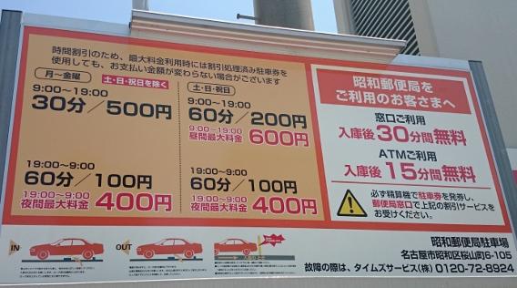 昭和郵便局駐車場